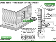 0393 Weep Holes Vented Rain Screen - Wall Systems - Masonry Veneer Walls