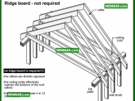 0419 Ridge Board Not Required - Roof Framing - Rafters Roof Joists and Ceiling Joists