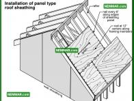 0444 Installation of Panel Type Roof Sheathing - Roof Framing - Sheathing