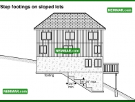 0229 Step Footings on Sloped Lots - Structure Structural Foundation - Problems