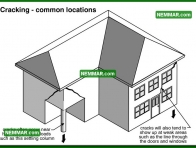 0234 Cracking Common Locations - Structure Structural Foundation - Problems