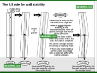 0263 The One Third Rule for Wall Stability - Structure Structural Foundation - Problems