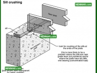 0283 Sill Crushing - Floors - Sills