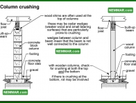 0286 Column Crushing - Floors - Columns