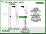 0287 The One Third Rule for Column Stability - Floors - Columns