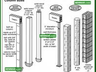 0288 Column Sizes - Floors - Columns