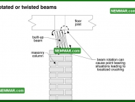 0300 Rotated or Twisted Beams - Floors - Beams