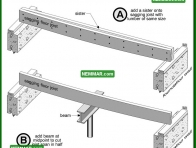 0317 Two Methods for Improving Sagging Joists - Floors - Joists