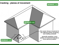 0351 Cracking Planes of Movement - Wall Systems - Solid Masonry Walls