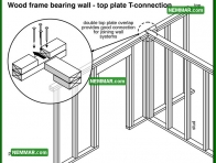0368 Wood Frame Bearing Wall Top Plate T Connection - Wall Systems - Wood Frame