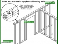 0369 Holes Notches Top Plates of Bearing Walls - Wall Systems - Wood Frame Walls