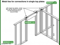 0370 Metal Ties Connections Single Top Plates - Wall Systems - Wood Frame Walls