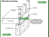 0373 Wall Plate Overhangs - Wall Systems - Wood Frame Walls