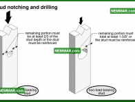 0378 Stud Notching and Drilling - Wall Systems - Wood Frame Walls