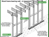 0383 Wood Frame Bearing Wall in Basement - Wall Systems - Wood Frame Walls