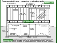 0386 Concentrated Loads Removing Altering Walls - Wall Systems - Wood Frame Walls