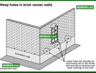 0394 Weep Holes in Brick Veneer Walls - Wall Systems - Masonry Veneer Walls