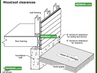 0397 Wood Soil Clearances - Wall Systems - Masonry Veneer Walls