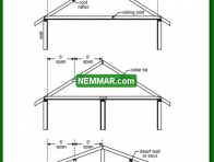 0416 Horizontal Projection - Roof Framing - Rafters Roof Joists and Ceiling Joists