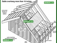 0422 Gable Overhang 16 Inches - Roof Framing - Rafters Roof Joists Ceiling Joists