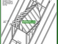 0428 Dormer Framing - Roof Framing - Rafters Roof Joists and Ceiling Joists