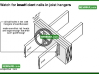 0429 Insufficient Nails Joist Hangers - Roof Framing - Rafters Roof Joists Ceiling Joists