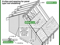 0445 H Clips and Spacing for Panel Type Roof Sheathing - Roof Framing - Sheathing